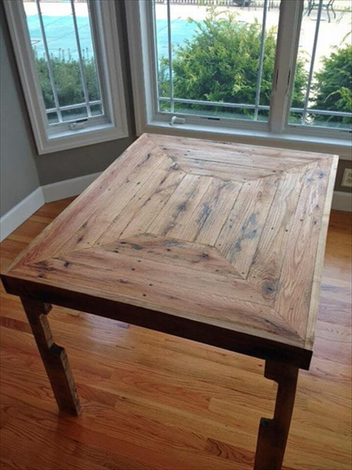 58 DIY Pallet Dining Tables DIY to Make : wood pallet dining table from www.diytomake.com size 720 x 960 jpeg 80kB