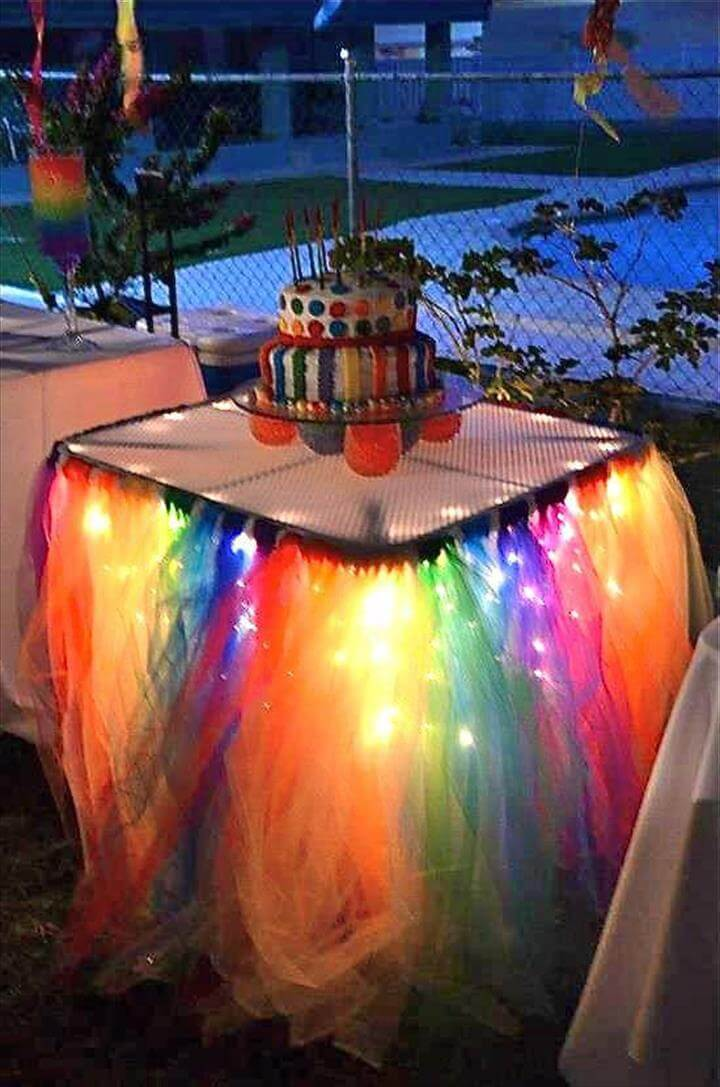 DIY Kids Party Decorating Ideas