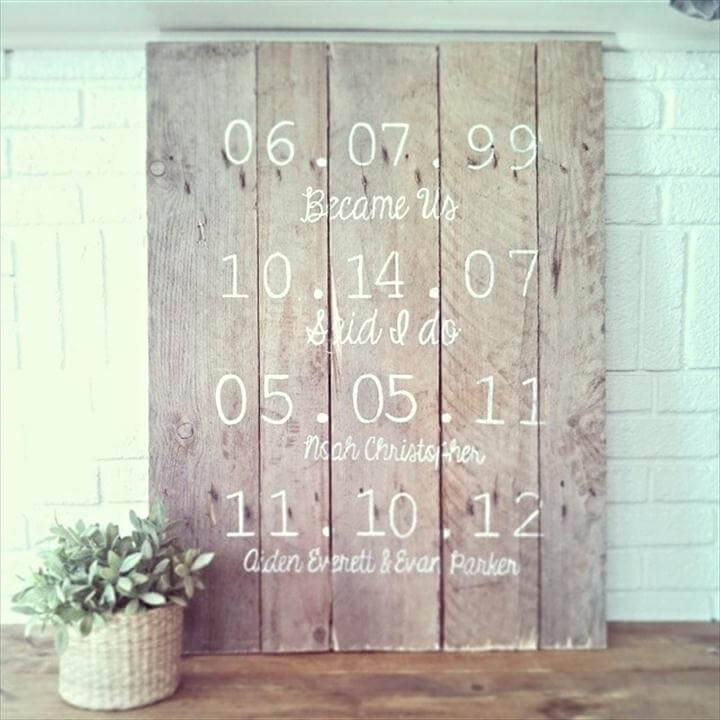 DIY wood pallet important dates or best days of our lives sign.