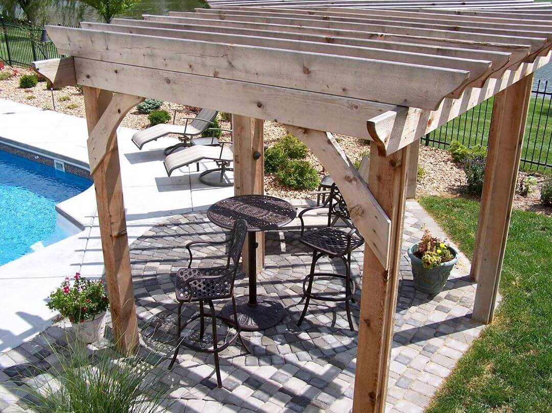 Pricing Your Shade Keep Your Backyard Cool